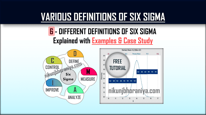 Various Definitions of Six_Sigma