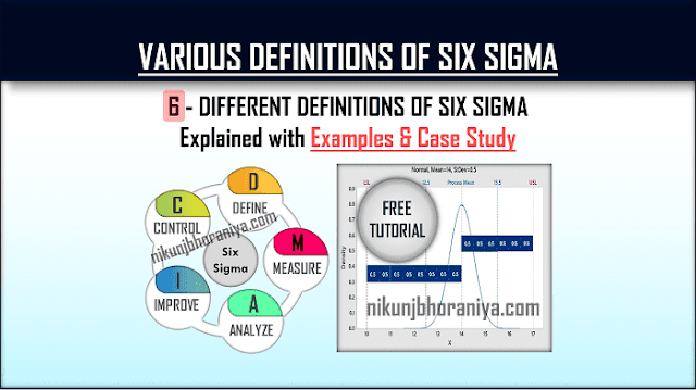 Various Definitions of Six Sigma