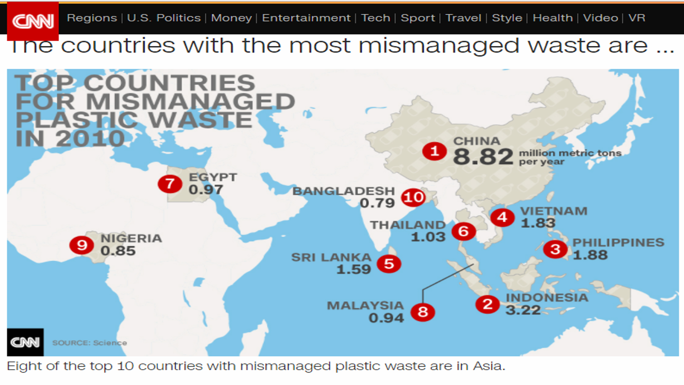 Dr mat that report released thursday ranks countries that generate httpeditionn20150212worldocean trash pollutionindexml gumiabroncs Choice Image
