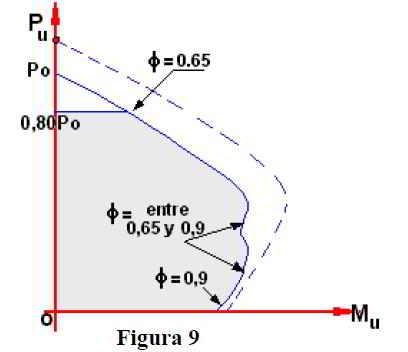 figura 9.