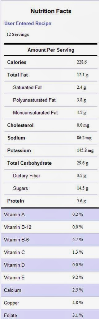 peanut butter cookie crisp nutrition facts
