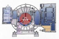 ระบบการทำงาน vacuum pump