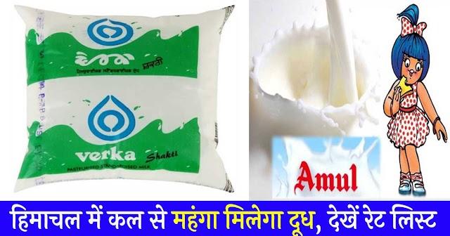 हिमाचल में कल से महंगा मिलेगा वेरका और अमूल दूध: दाम बढ़ाने का किया गया है ऐलान