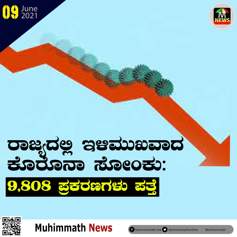 ರಾಜ್ಯದಲ್ಲಿ ಇಳಿಮುಖವಾದ ಕೊರೊನಾ ಸೋಂಕು: 9,808 ಪ್ರಕರಣಗಳು ಪತ್ತೆ