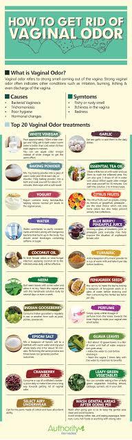 Natural Remedies For Treating Vaginal Odors