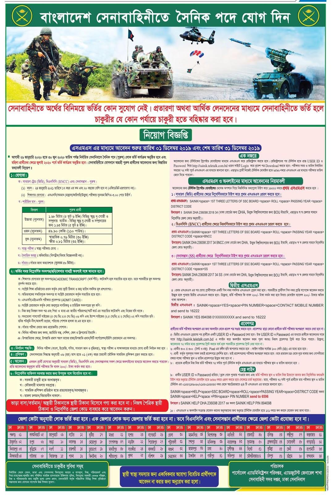 Sainik Army Job Circular New