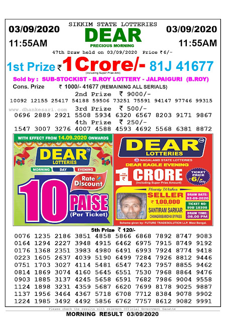 Sikkim State Lottery Sambad 03-09-2020 Today Result 11.55 AM