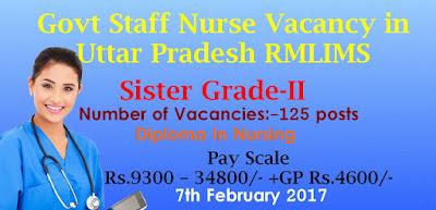 http://www.world4nurses.com/2017/01/latest-govt-staff-nurse-vacancy-in.html