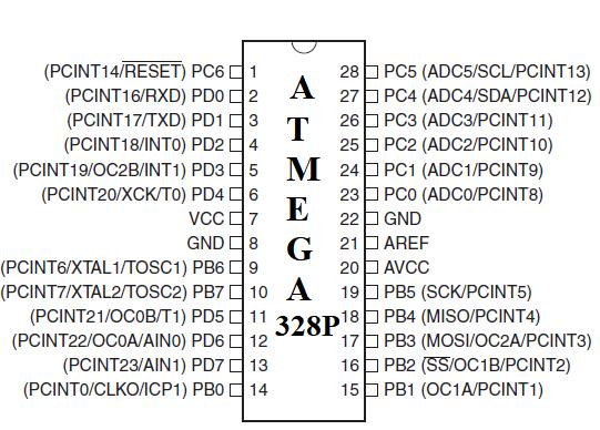 ATMEGA328P-Pin-diagram-TechnoElectronics44
