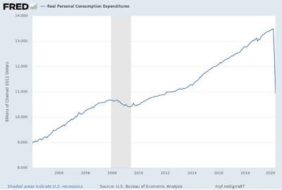O fim (semioficial) da maior expansão econômica dos EUA 4