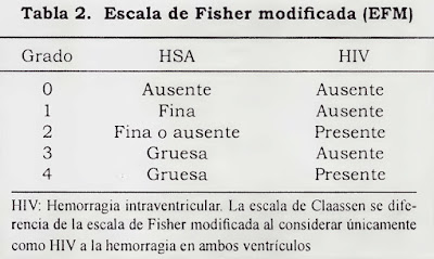 Escala de Fisher modificada por Claassen