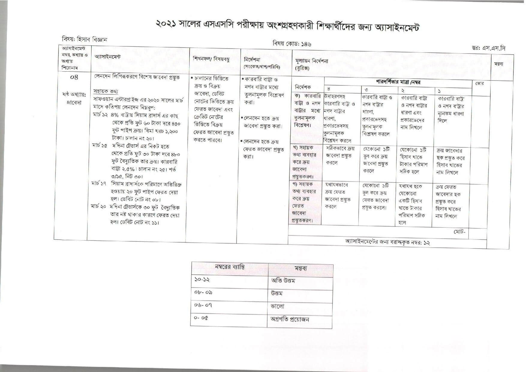 SSC Accounting Assignment Answer 2021 6th Week