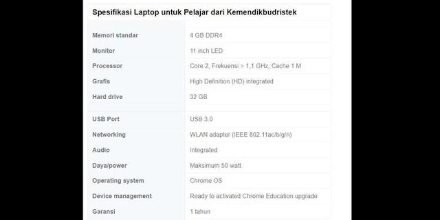 Warganet Geger, Spesifikasi Laptop Kemendikbud HDD 32 GB tapi Dibanderol Rp 10 Juta