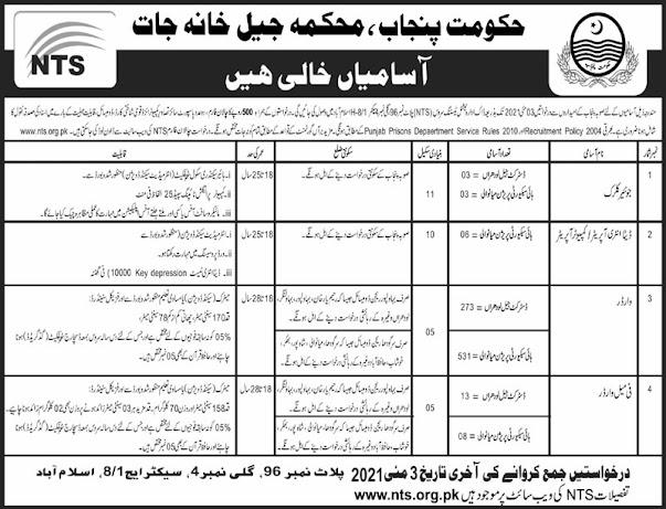 Government of Punjab Prison Department Jobs Vacancies