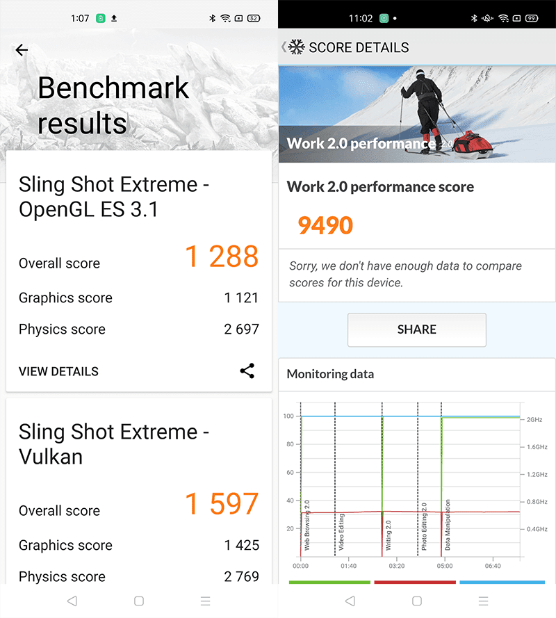 3DMark and PCMark tests
