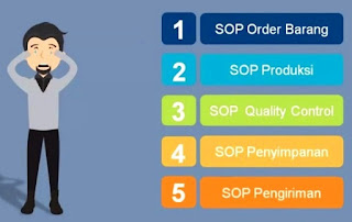 6 Langkah Mudah Membuat Standard Operating Procedures (SOP) Perusahaan – 2019