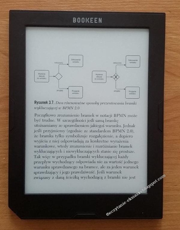Cybook Muse Light - przykład działania trybu reflow