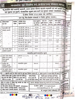 Golden-opportunity-to-purchase-a-residential-plot-in-Badwani