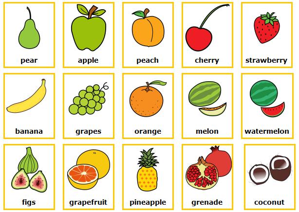 Imgenes y nombres de FRUTAS en INGLES  Material para maestros