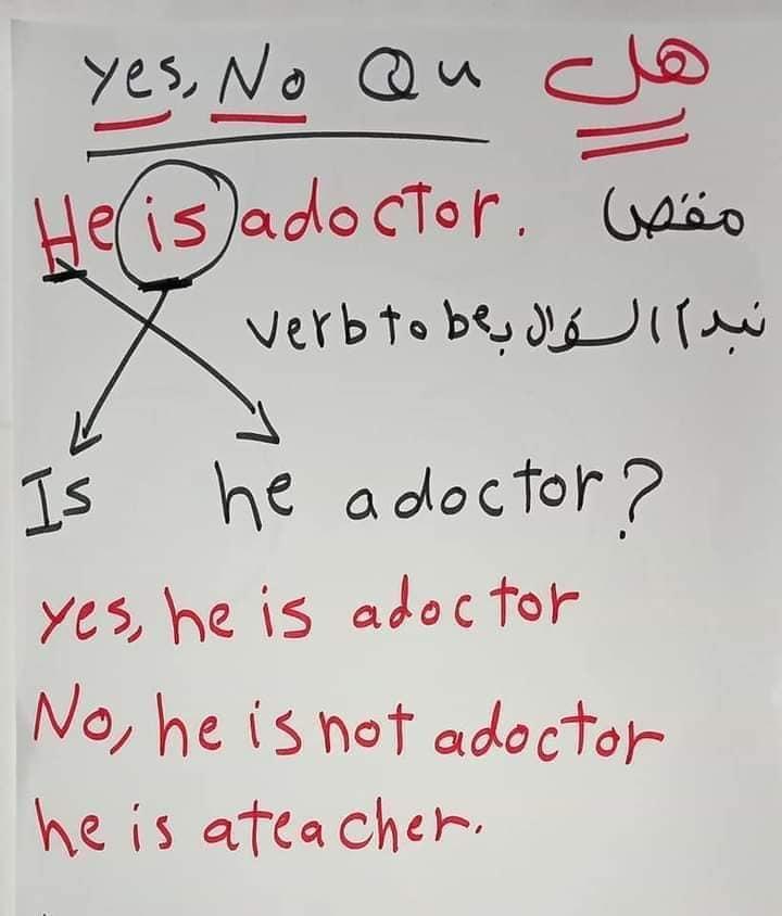 اساسيات جرامر - الضمائر الاساسيه في اللغه الانجليزيه واستخدام verb to be 6