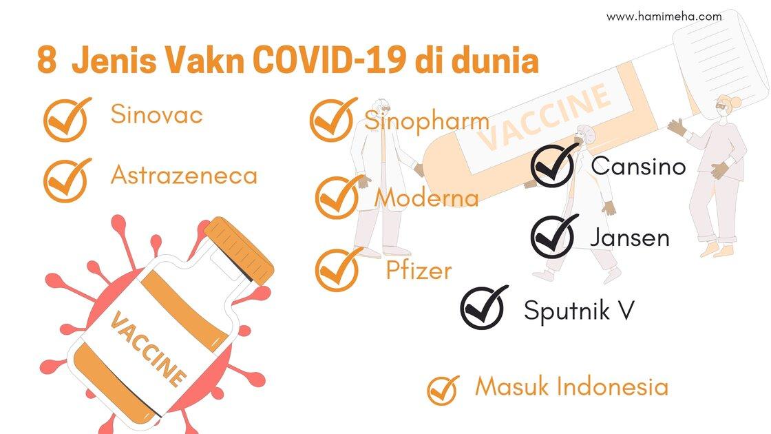 Jenis vaksin covid-19