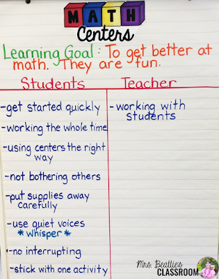 Photo of Guided Math expectations anchor chart.