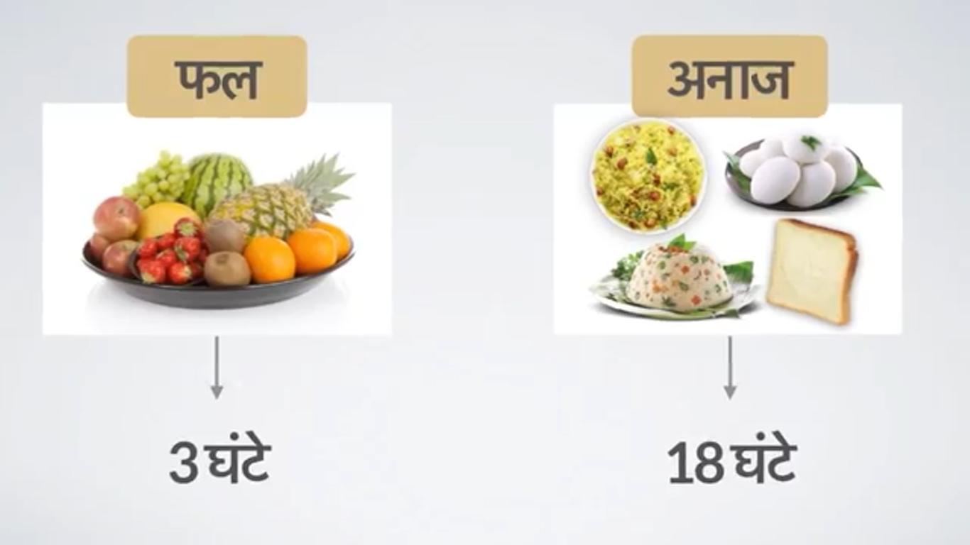 रोग-प्रतिरोधक क्षमता क्या है, इसे कैसे बढ़ाए? (Immunity power in Hindi), Causes of low immunity power in Hindi, Low immunity power complications in Hindi,  Symptoms of Low immunity power in Hindi, Why immunity power is important in Hindi,  How to increase immunity power? in Hindi, Immunity power in hindi.