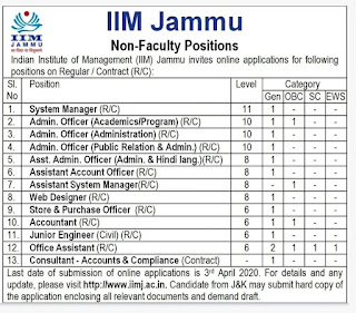 IIM jammu jobs, fresh jobs in jammu iim, letsupdate iim jammu jobs, freejobalerts for iim jammu jobs, get job in iim jammu, naukri in jammu iim, jo clues for iim jammu