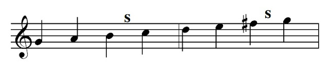 In order to keep the semitones between the 3rd/4th and 7th/8th notes an F sharp needed to be added. Normally this F sharp is written as a key signature next to the clef sign.