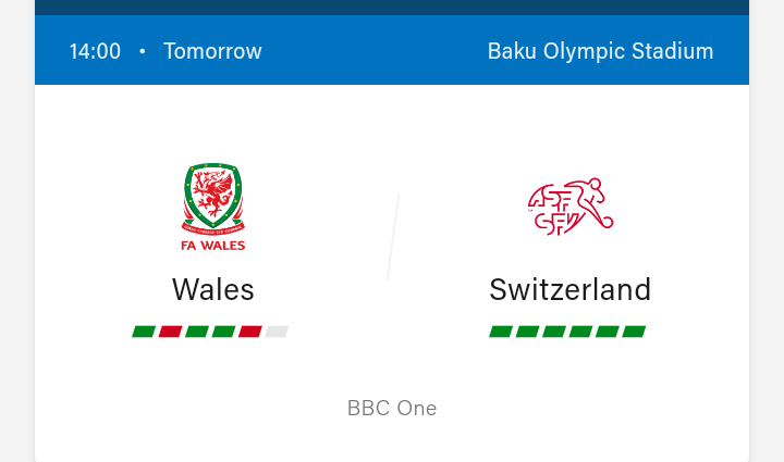 Wales vs Switzerland Preview and Predictions 2021