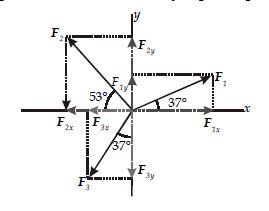 Cara Menentukan dan Menghitung Penjumlahan Vektor dengan Metode Uraian Berikut Contoh Soalnya (2)