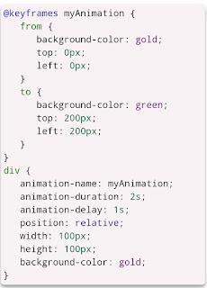 CSS3 Animation Delay