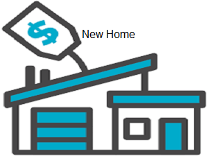 Cost of a New Home