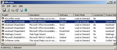 Khắc phục sự cố Microsoft Outlook như corrupt PST, Profile, Add-in, v.v.