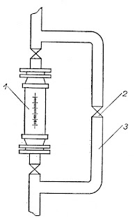 Схема подсоединения ротаметра