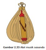 Alat musik sasando www.simplenews.me