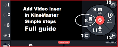 KineMaster Video Layer