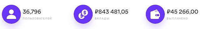kopilka.company