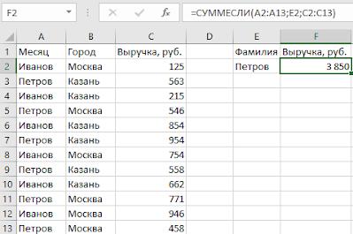 СУММЕСЛИ и СУММЕСЛИМН в Excel