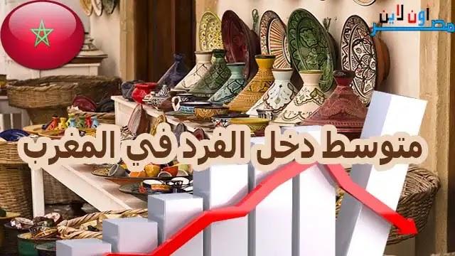 متوسط دخل الفرد في المغرب، دخل الفرد في المغرب، مستوي معيشة الفرد في المغرب