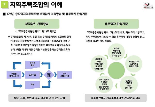 송파 롯데건설 라보로 지역주택조합2