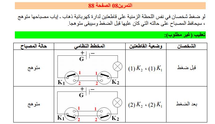 حل تمرين 8 صفحة 88 فيزياء للسنة الأولى متوسط الجيل الثاني