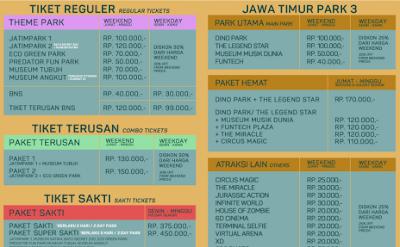 tiket masuk reguler paket sakti super sakti museum angkut malang wisata edukasi seru di kota batu jawa timur nurul sufitri blogger mom lifestyle pegipegi liburan tempat wisata indonesia