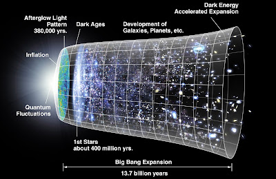The big bang theory images