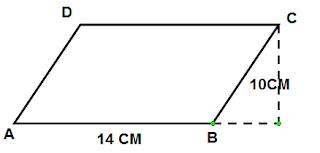 Keliling dan Luas Jajargenjang, Materi Matematika Kelas 4 SD Semester 1