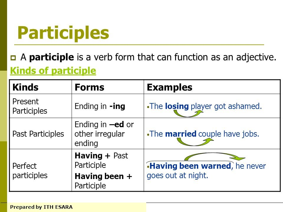 Achieving Proficiency Partciples Gerunds And Infinitives