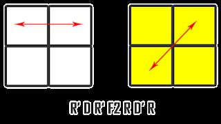 Rumus PBL Ortega 2x2x2 - dua belas