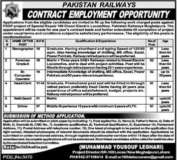 Pakistan Railways Lahore Jobs May 2020