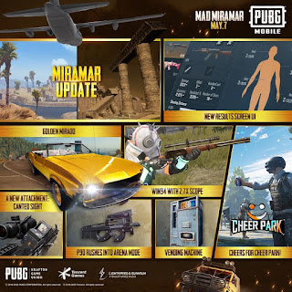 What's new in PUBG season 13