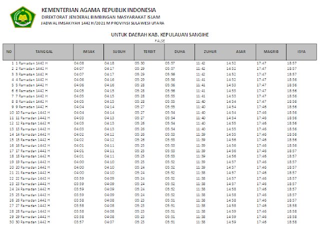 Jadwal Imsakiyah Ramadhan 1442 H Kabupaten Kepulauan Sangihe, Provinsi Sulawesi Utara
